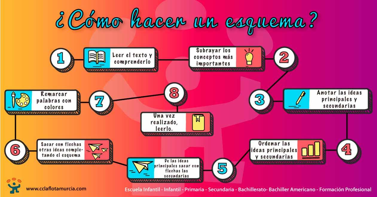 ESQUEMA-INFOGRAFIA-flota-Web
